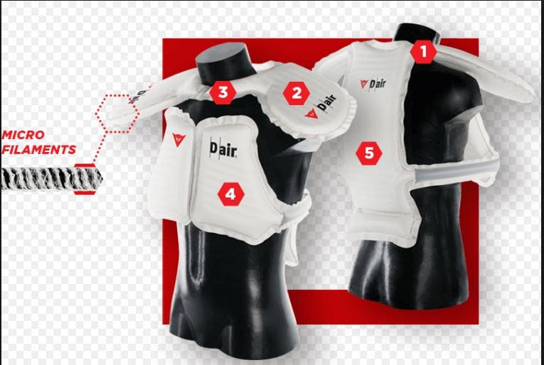 Dainese Airbag-veste en cuir,   Racing 3 D-Air, noir-blanche-rouge lava